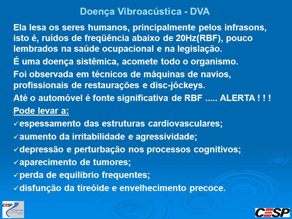 Doença Vibroacústica - DVA Ela lesa os seres humanos, principalmente pelos infrasons, isto é, ruídos de freqüência abaixo de 20Hz(RBF), pouco lembrado