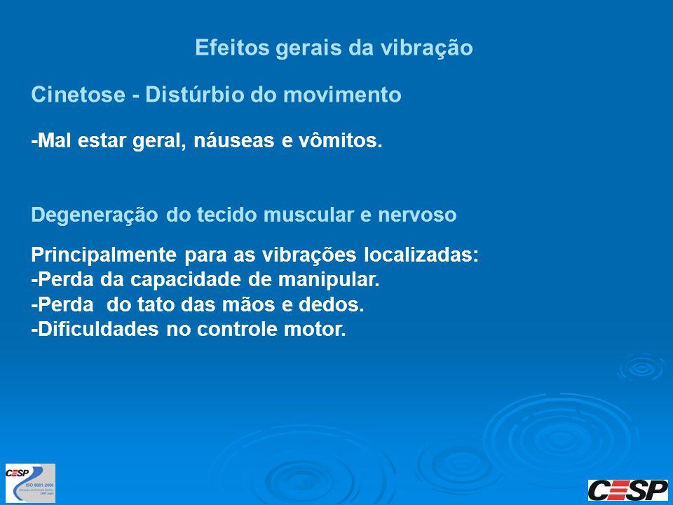 Efeitos gerais da vibração Cinetose - Distúrbio do movimento -Mal estar geral, náuseas e vômitos. Degeneração do tecido muscular e nervoso Principalme