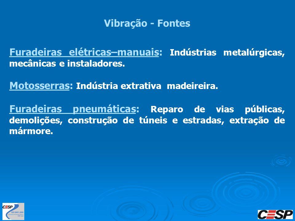 Furadeiras elétricas–manuais: Indústrias metalúrgicas, mecânicas e instaladores. Motosserras: Indústria extrativa madeireira. Furadeiras pneumáticas: