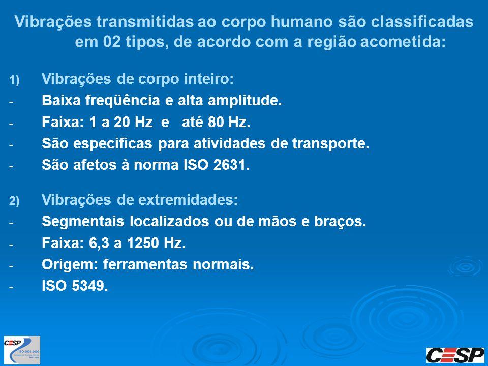 Vibrações transmitidas ao corpo humano são classificadas em 02 tipos, de acordo com a região acometida:  Vibrações de corpo inteiro: - Baixa freqüên