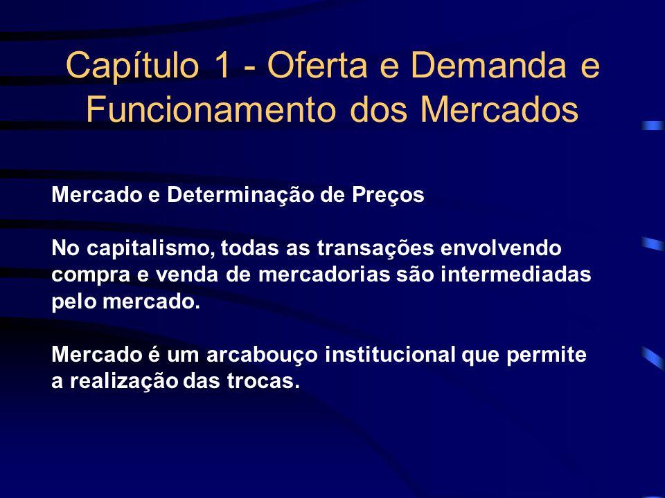 Capítulo 1 - Oferta e Demanda e Funcionamento dos Mercados Mercado e Determinação de Preços No capitalismo, todas as transações envolvendo compra e ve