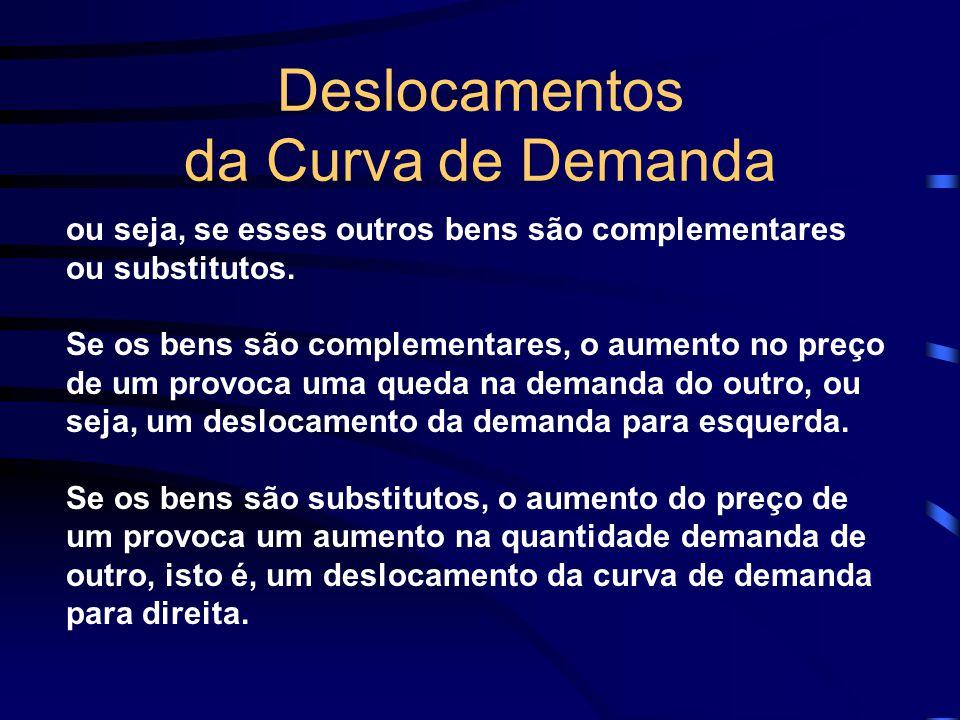 Deslocamentos da Curva de Demanda ou seja, se esses outros bens são complementares ou substitutos. Se os bens são complementares, o aumento no preço d