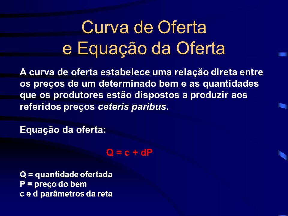 Curva de Oferta e Equação da Oferta A curva de oferta estabelece uma relação direta entre os preços de um determinado bem e as quantidades que os prod