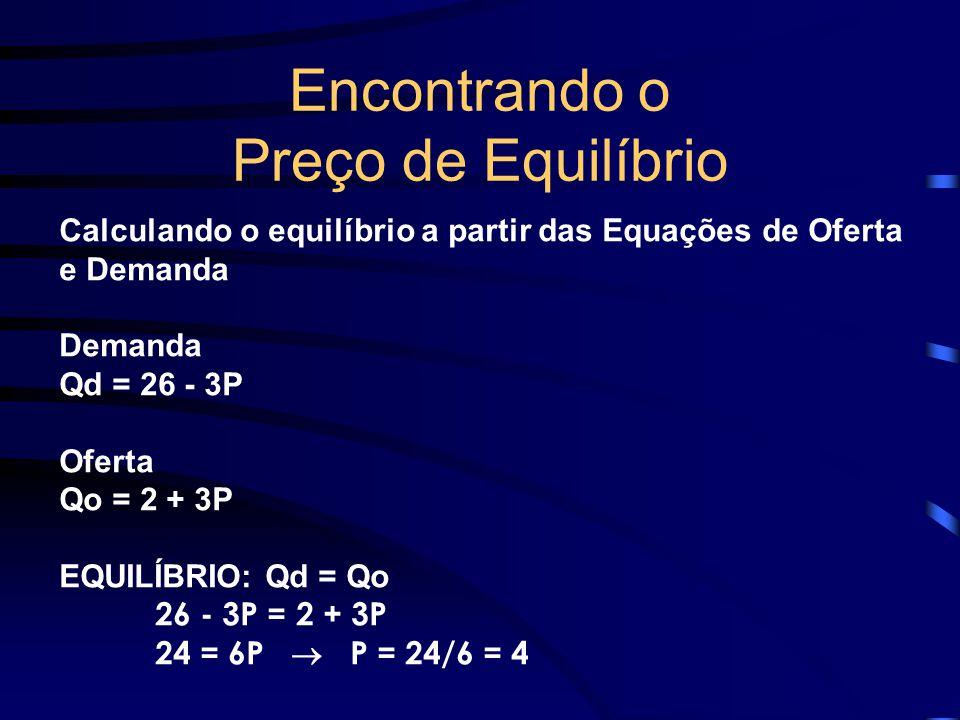 Encontrando o Preço de Equilíbrio Calculando o equilíbrio a partir das Equações de Oferta e Demanda Demanda Qd = 26 - 3P Oferta Qo = 2 + 3P EQUILÍBRIO