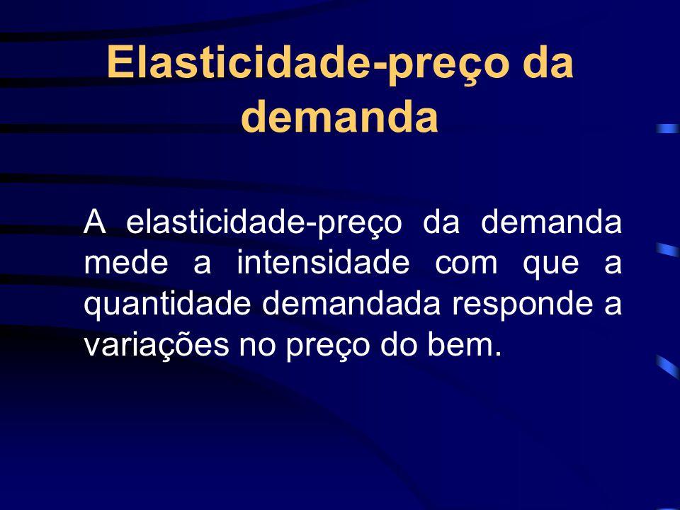 Elasticidade-preço da demanda A elasticidade-preço da demanda mede a intensidade com que a quantidade demandada responde a variações no preço do bem.