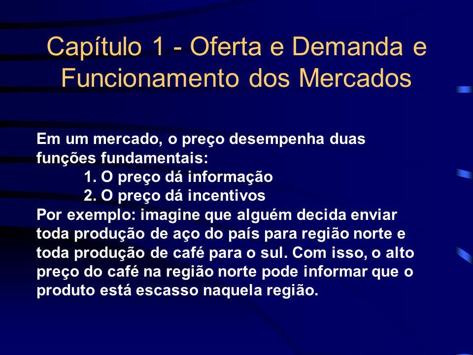 Capítulo 1 - Oferta e Demanda e Funcionamento dos Mercados Além do mais, esse alto preço pode representar um incentivo para que alguém produza o café na região norte.