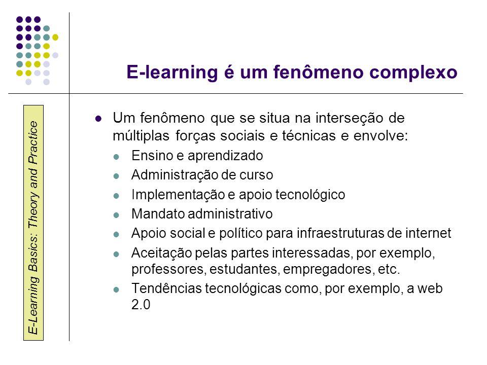 E-Learning Basics: Theory and Practice E-learning é um fenômeno complexo Um fenômeno que se situa na interseção de múltiplas forças sociais e técnicas