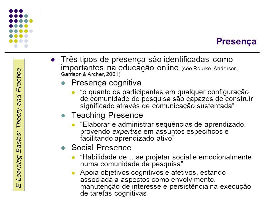 E-Learning Basics: Theory and Practice Presença Três tipos de presença são identificadas como importantes na educação online (see Rourke, Anderson, Ga