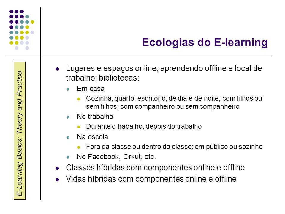 E-Learning Basics: Theory and Practice Ecologias do E-learning Lugares e espaços online; aprendendo offline e local de trabalho; bibliotecas; Em casa