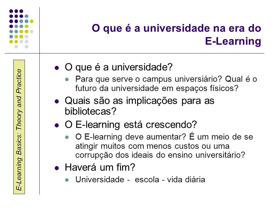 E-Learning Basics: Theory and Practice O que é a universidade na era do E-Learning O que é a universidade? Para que serve o campus universiário? Qual