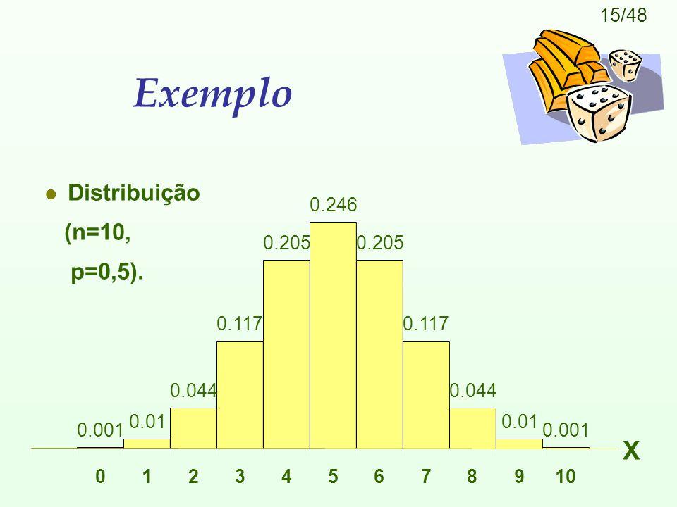 15/48 Exemplo l Distribuição (n=10, p=0,5). X 0.001 0.01 0.044 0.117 0.205 0.246 0.205 0.117 0.044 0.01 0.001 012345678910
