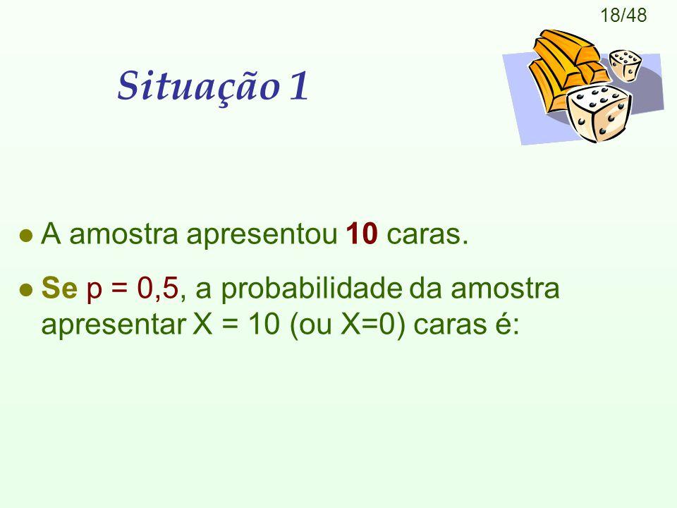 18/48 Situação 1 l A amostra apresentou 10 caras. l Se p = 0,5, a probabilidade da amostra apresentar X = 10 (ou X=0) caras é: