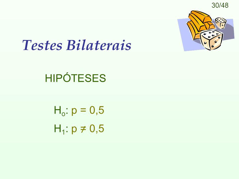 30/48 Testes Bilaterais HIPÓTESES H o : p = 0,5 H 1 : p = 0,5
