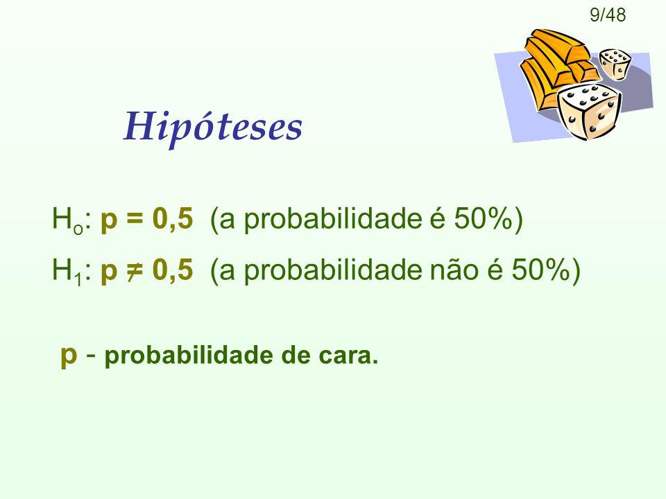 9/48 Hipóteses H o : p = 0,5 (a probabilidade é 50%) H 1 : p = 0,5 (a probabilidade não é 50%) p - probabilidade de cara.