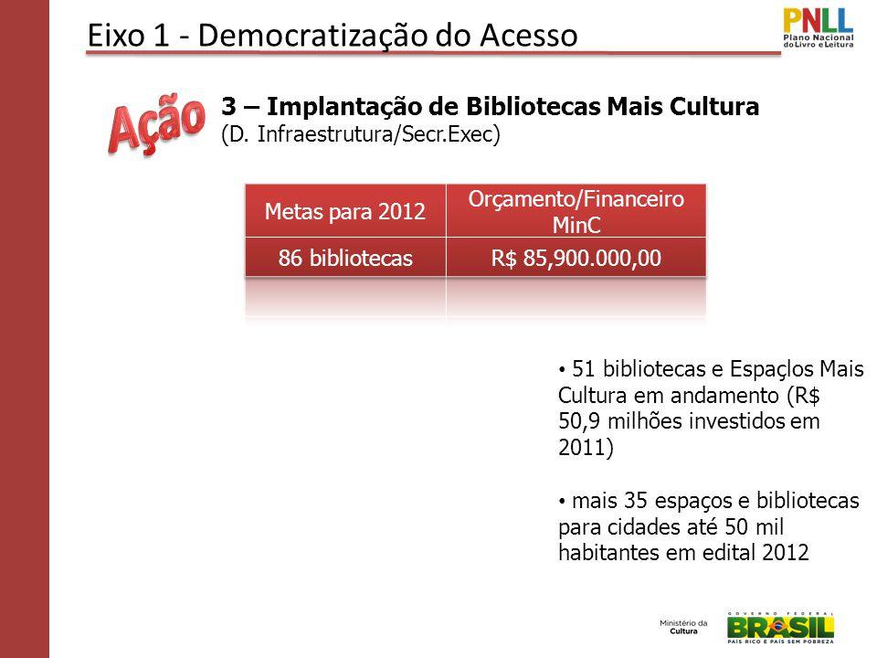 3 – Implantação de Bibliotecas Mais Cultura (D.