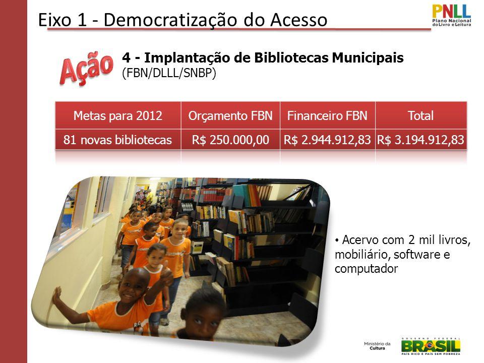 4 - Implantação de Bibliotecas Municipais (FBN/DLLL/SNBP) Acervo com 2 mil livros, mobiliário, software e computador Eixo 1 - Democratização do Acesso