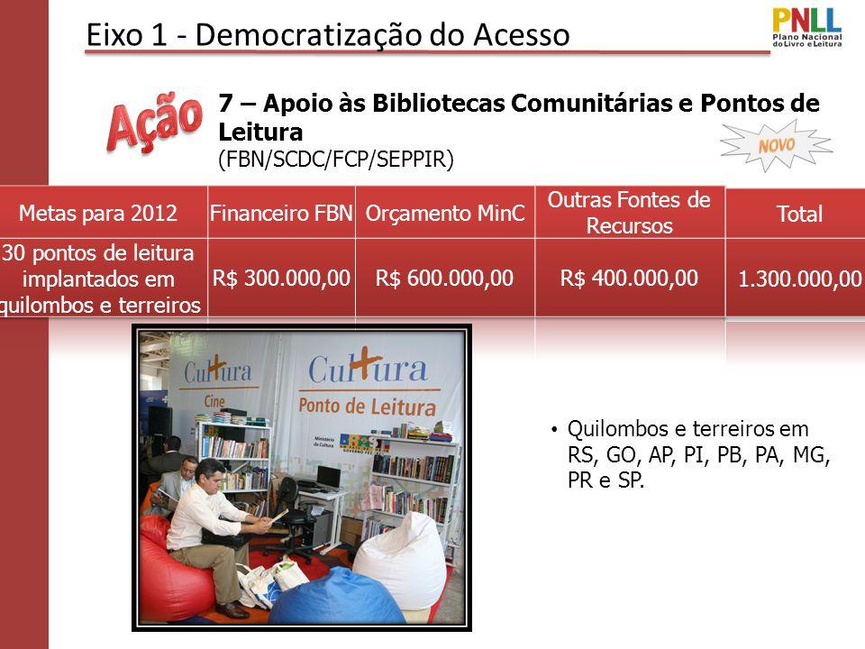 Eixo 1 - Democratização do Acesso 7 – Apoio às Bibliotecas Comunitárias e Pontos de Leitura (FBN/SCDC/FCP/SEPPIR) Quilombos e terreiros em RS, GO, AP, PI, PB, PA, MG, PR e SP.