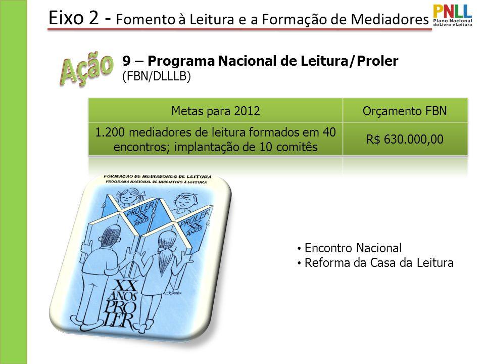 Eixo 2 - Fomento à Leitura e a Formação de Mediadores 9 – Programa Nacional de Leitura/Proler (FBN/DLLLB) Encontro Nacional Reforma da Casa da Leitura