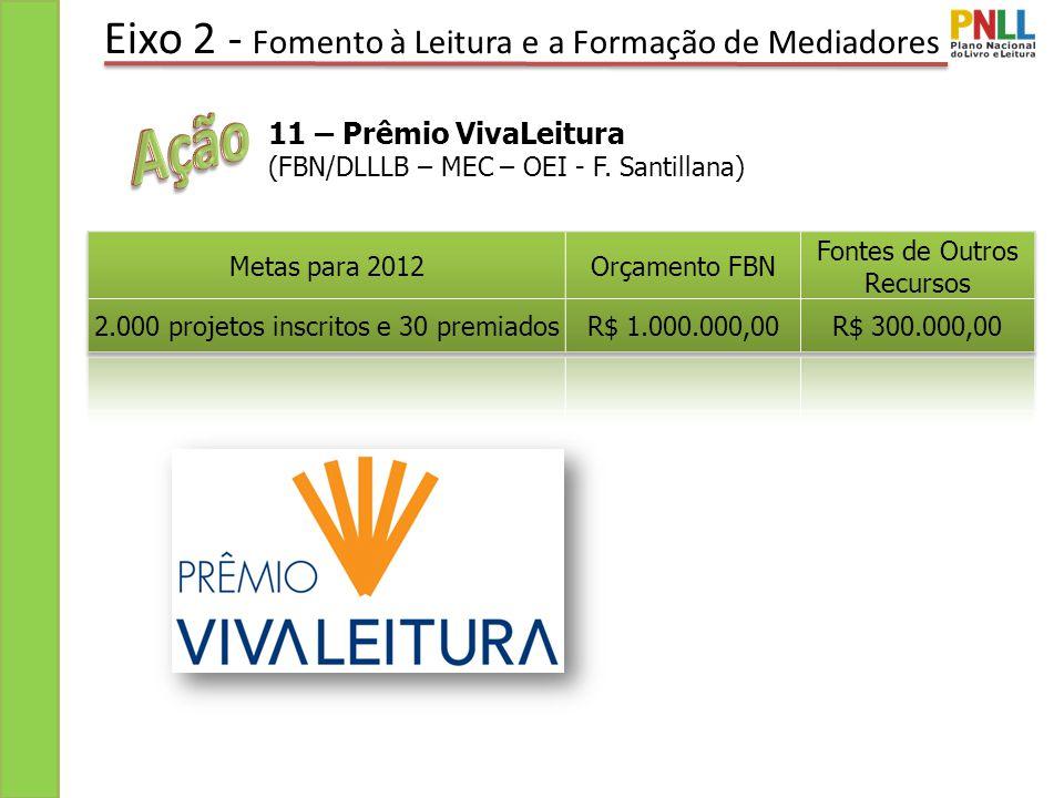 Eixo 2 - Fomento à Leitura e a Formação de Mediadores 11 – Prêmio VivaLeitura (FBN/DLLLB – MEC – OEI - F.
