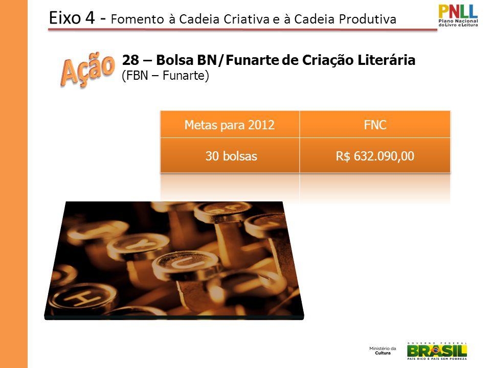 Eixo 4 - Fomento à Cadeia Criativa e à Cadeia Produtiva 28 – Bolsa BN/Funarte de Criação Literária (FBN – Funarte)