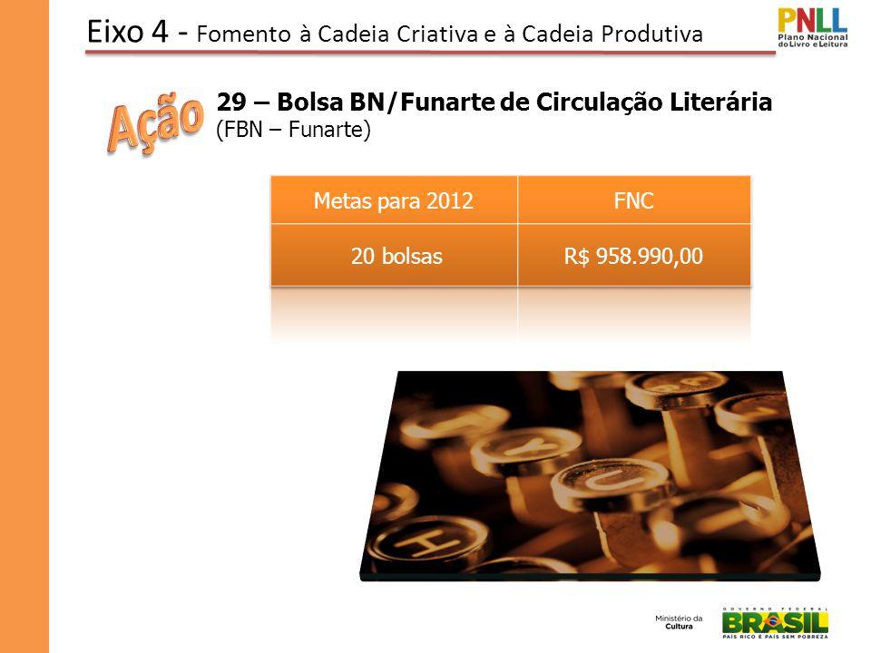 Eixo 4 - Fomento à Cadeia Criativa e à Cadeia Produtiva 29 – Bolsa BN/Funarte de Circulação Literária (FBN – Funarte)