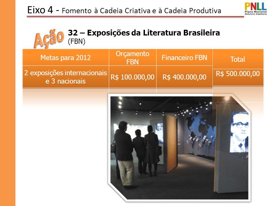 Eixo 4 - Fomento à Cadeia Criativa e à Cadeia Produtiva 32 – Exposições da Literatura Brasileira (FBN)