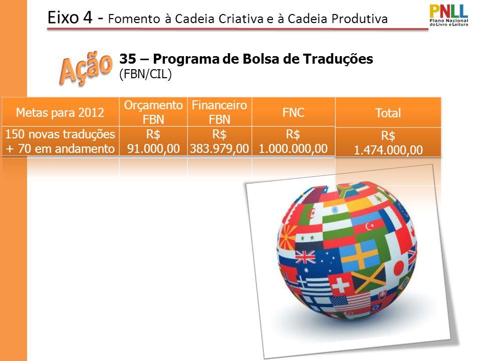Eixo 4 - Fomento à Cadeia Criativa e à Cadeia Produtiva 35 – Programa de Bolsa de Traduções (FBN/CIL)