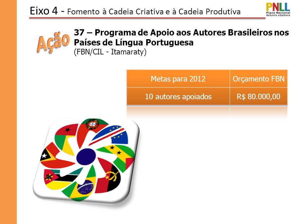 Eixo 4 - Fomento à Cadeia Criativa e à Cadeia Produtiva 37 – Programa de Apoio aos Autores Brasileiros nos Países de Língua Portuguesa (FBN/CIL - Itamaraty)