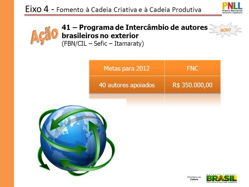 Eixo 4 - Fomento à Cadeia Criativa e à Cadeia Produtiva 41 – Programa de Intercâmbio de autores brasileiros no exterior (FBN/CIL – Sefic – Itamaraty)