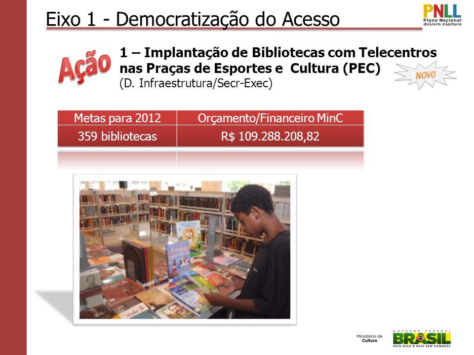 Eixo 1 - Democratização do Acesso 1 – Implantação de Bibliotecas com Telecentros nas Praças de Esportes e Cultura (PEC) (D.