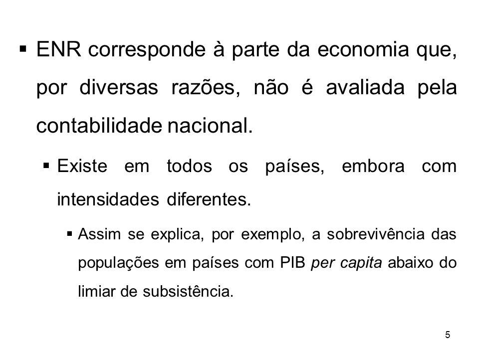5  ENR corresponde à parte da economia que, por diversas razões, não é avaliada pela contabilidade nacional.  Existe em todos os países, embora com
