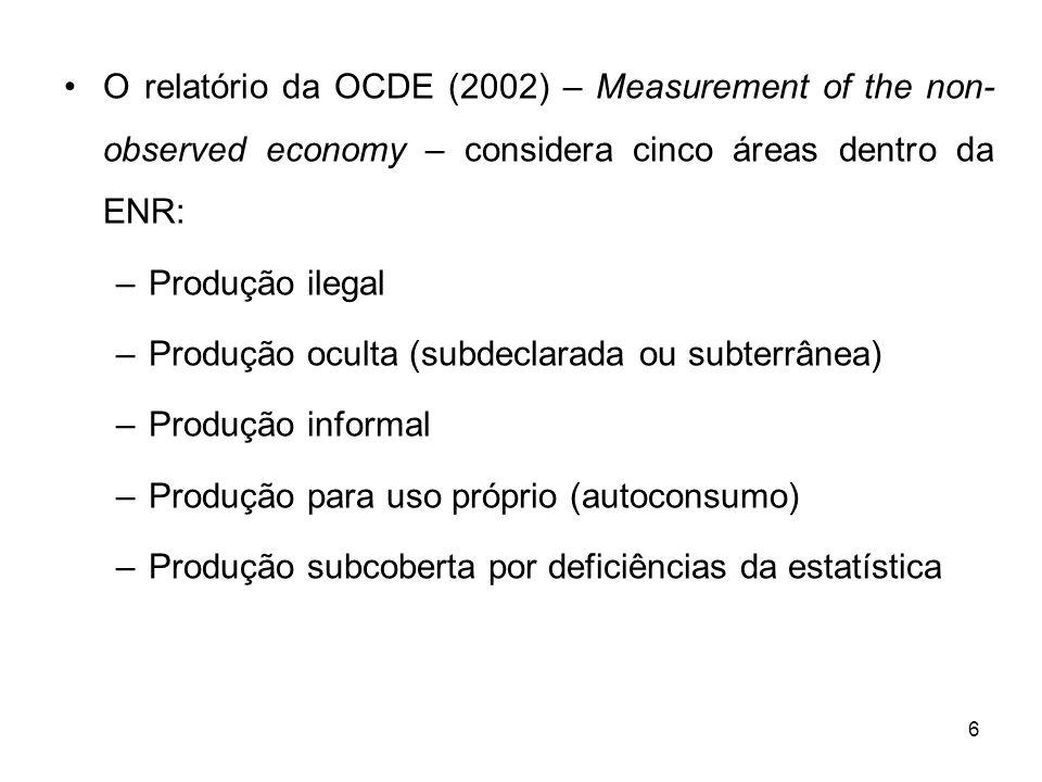 6 O relatório da OCDE (2002) – Measurement of the non- observed economy – considera cinco áreas dentro da ENR: –Produção ilegal –Produção oculta (subdeclarada ou subterrânea) –Produção informal –Produção para uso próprio (autoconsumo) –Produção subcoberta por deficiências da estatística