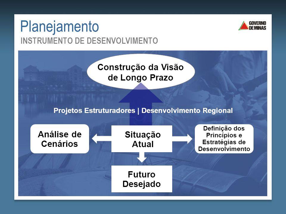 Planejamento INSTRUMENTO DE DESENVOLVIMENTO Construção da Visão de Longo Prazo Projetos Estruturadores | Desenvolvimento Regional Análise de Cenários