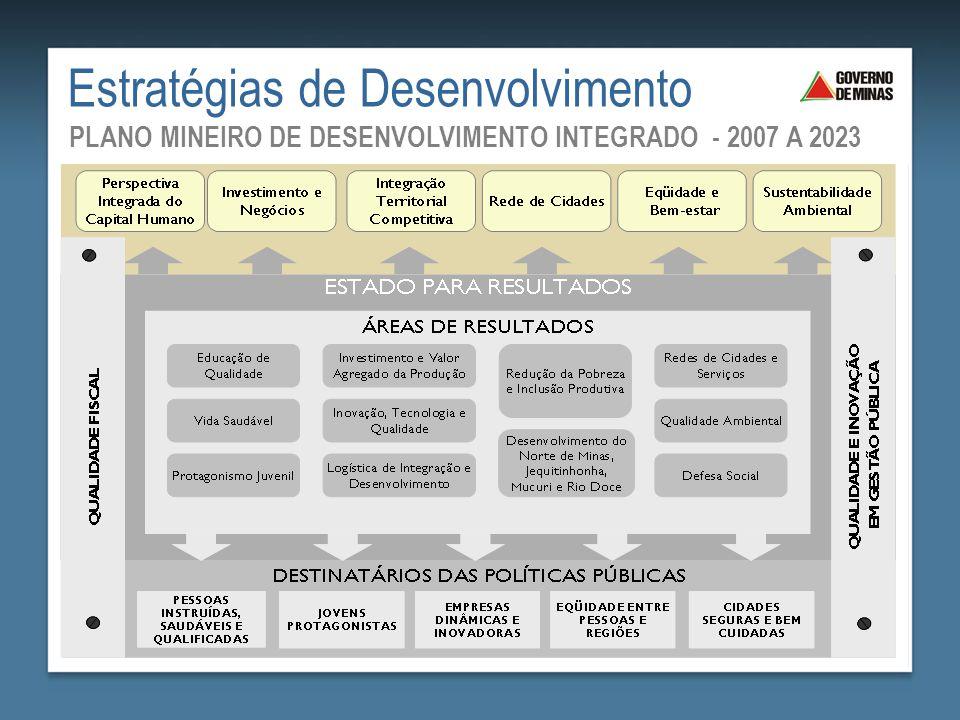 PLANO MINEIRO DE DESENVOLVIMENTO INTEGRADO - 2007 A 2023 Estratégias de Desenvolvimento