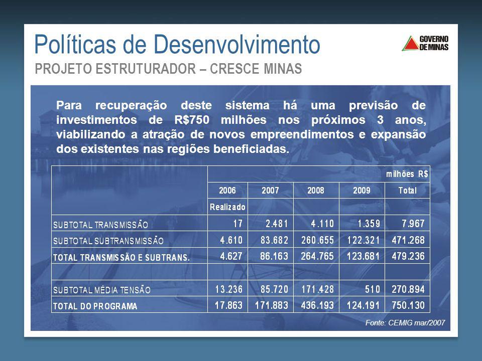 Para recuperação deste sistema há uma previsão de investimentos de R$750 milhões nos próximos 3 anos, viabilizando a atração de novos empreendimentos