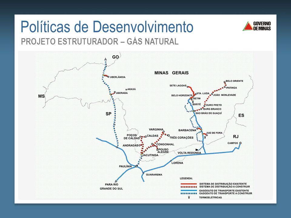 Políticas de Desenvolvimento PROJETO ESTRUTURADOR – GÁS NATURAL