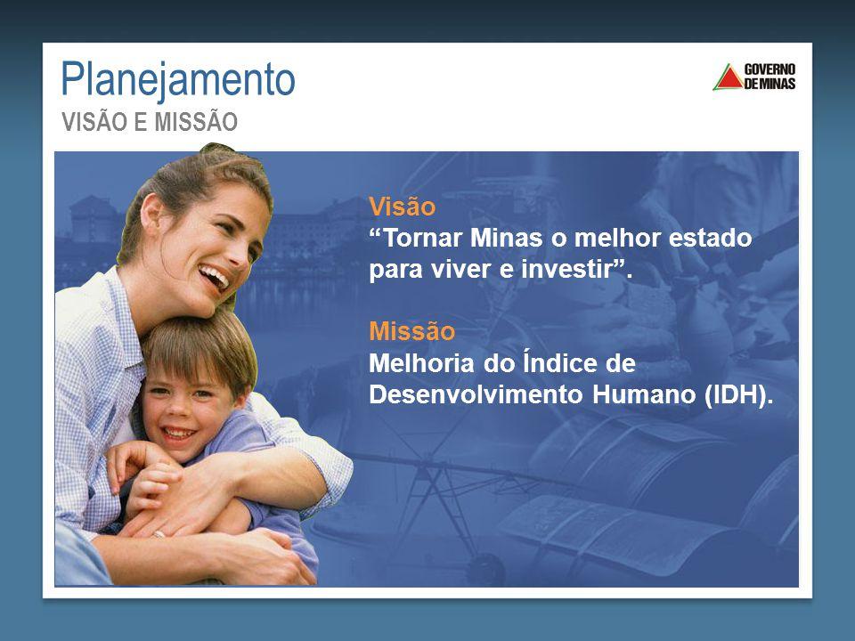 """Visão """"Tornar Minas o melhor estado para viver e investir"""". Missão Melhoria do Índice de Desenvolvimento Humano (IDH). Planejamento VISÃO E MISSÃO"""
