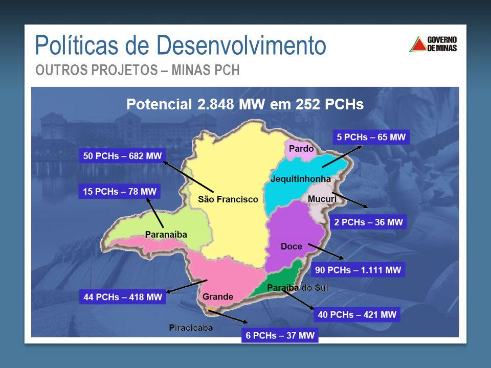 Políticas de Desenvolvimento Potencial 2.848 MW em 252 PCHs OUTROS PROJETOS – MINAS PCH