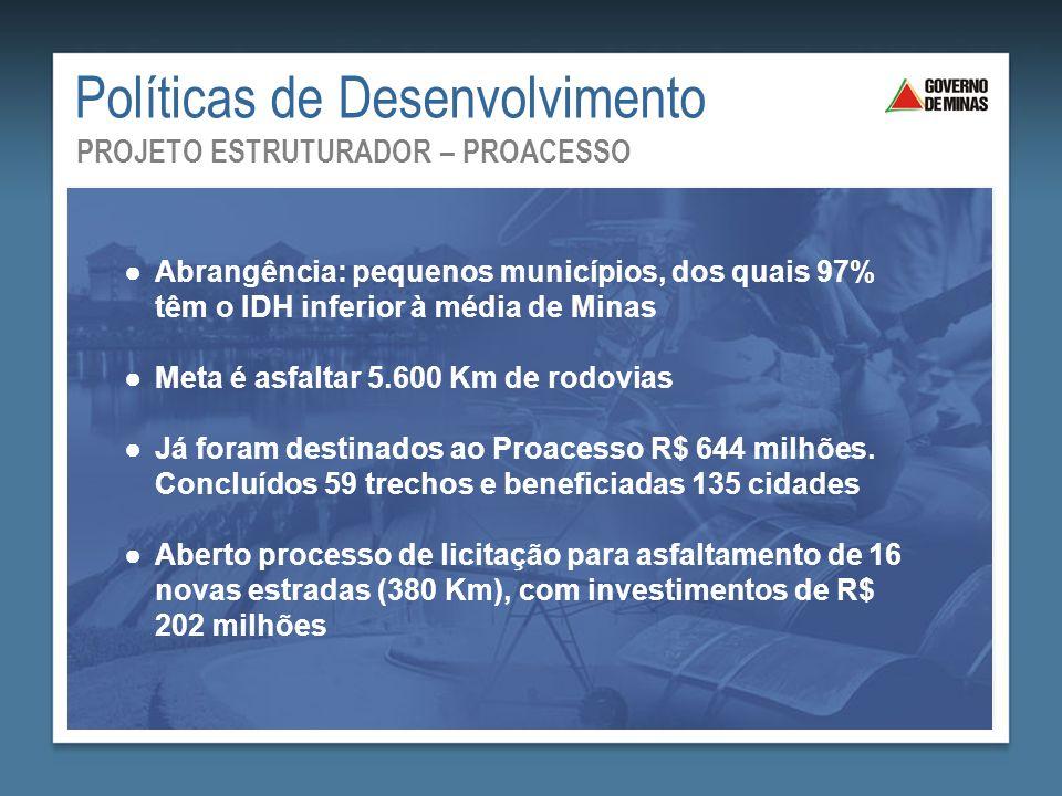 ●Abrangência: pequenos municípios, dos quais 97% têm o IDH inferior à média de Minas ●Meta é asfaltar 5.600 Km de rodovias ●Já foram destinados ao Pro