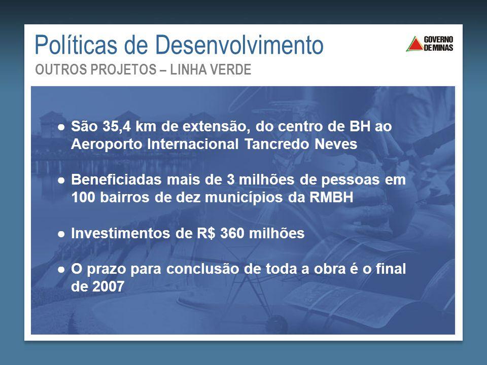 ●São 35,4 km de extensão, do centro de BH ao Aeroporto Internacional Tancredo Neves ●Beneficiadas mais de 3 milhões de pessoas em 100 bairros de dez m