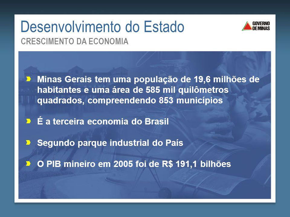 Desenvolvimento do Estado Minas Gerais tem uma população de 19,6 milhões de habitantes e uma área de 585 mil quilômetros quadrados, compreendendo 853