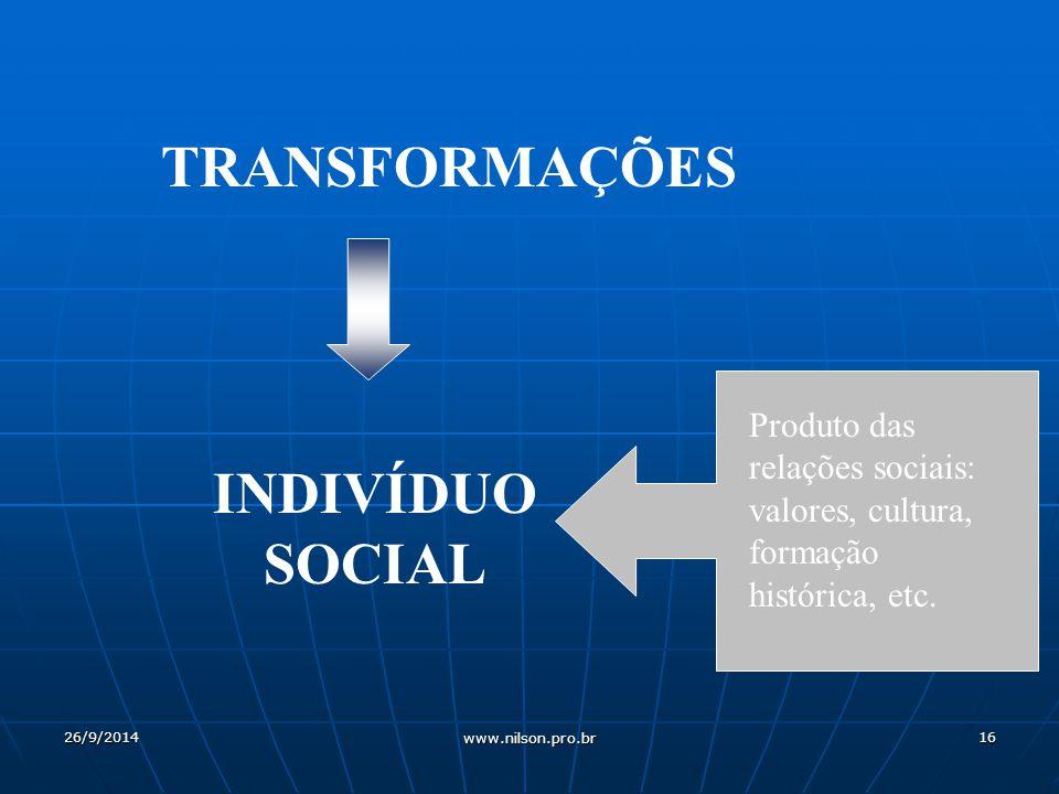 TRANSFORMAÇÕES INDIVÍDUO SOCIAL Produto das relações sociais: valores, cultura, formação histórica, etc.