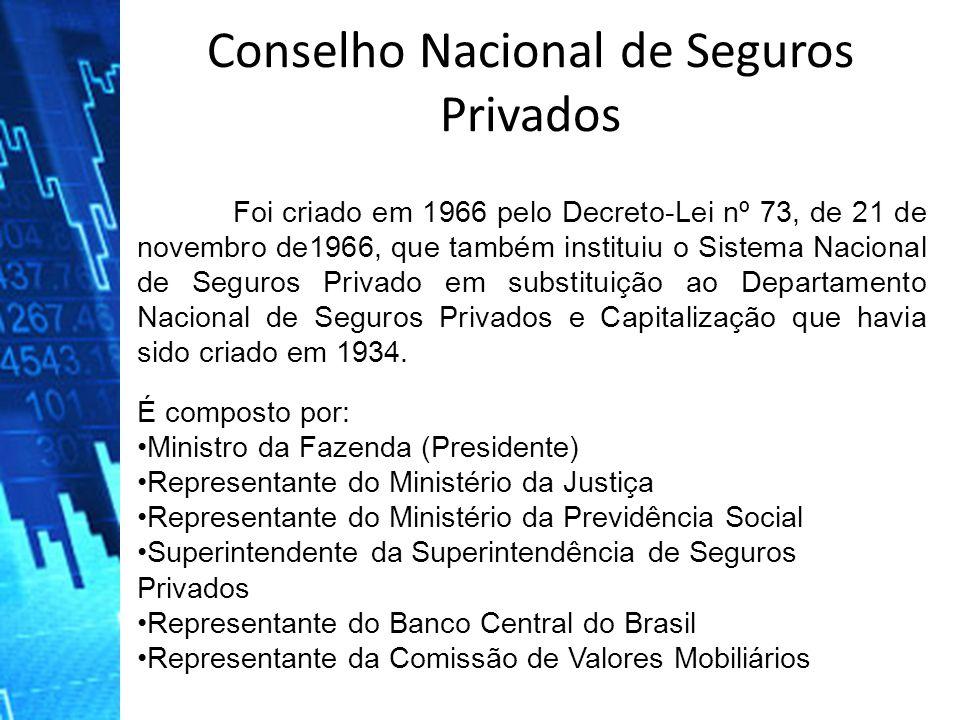 Conselho Nacional de Seguros Privados Foi criado em 1966 pelo Decreto-Lei nº 73, de 21 de novembro de1966, que também instituiu o Sistema Nacional de