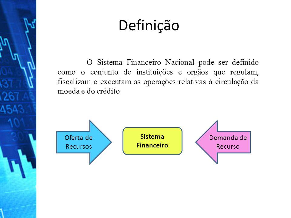 Definição O Sistema Financeiro Nacional pode ser definido como o conjunto de instituições e orgãos que regulam, fiscalizam e executam as operações rel