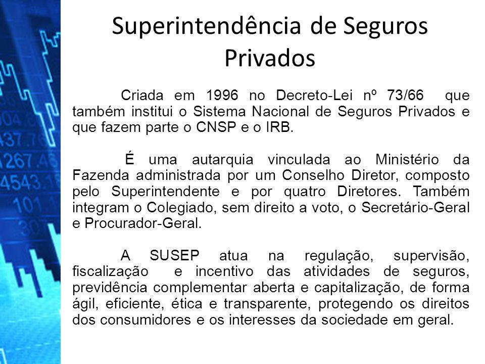 Criada em 1996 no Decreto-Lei nº 73/66 que também institui o Sistema Nacional de Seguros Privados e que fazem parte o CNSP e o IRB. É uma autarquia vi