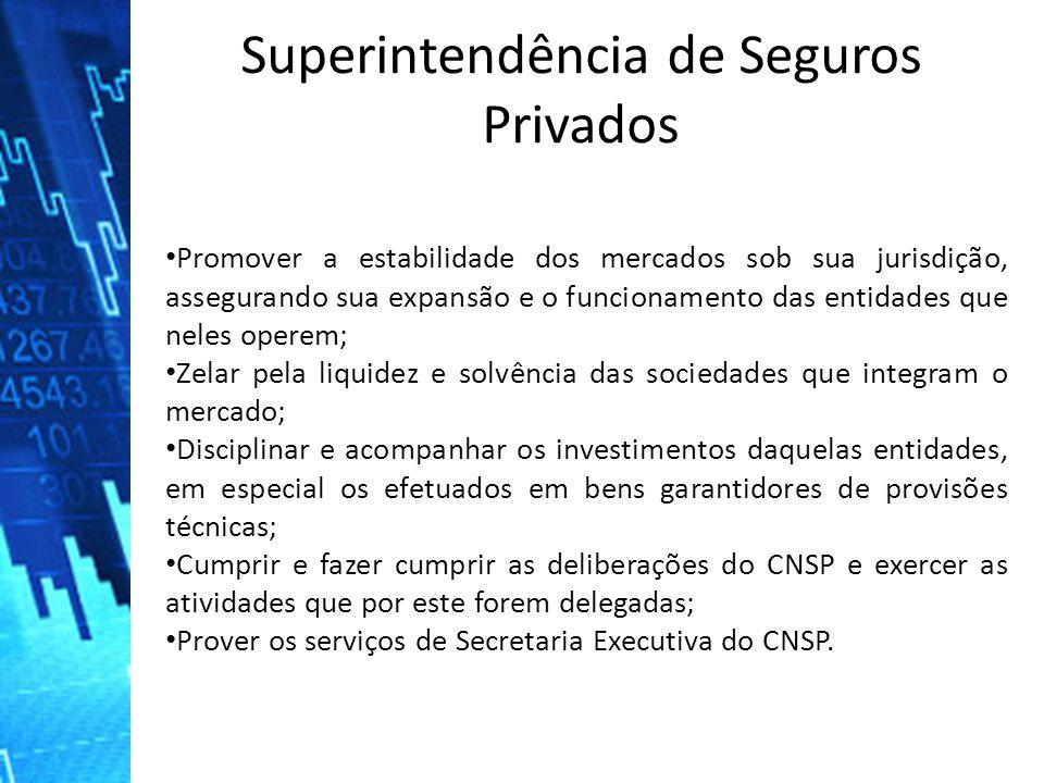 Superintendência de Seguros Privados Promover a estabilidade dos mercados sob sua jurisdição, assegurando sua expansão e o funcionamento das entidades