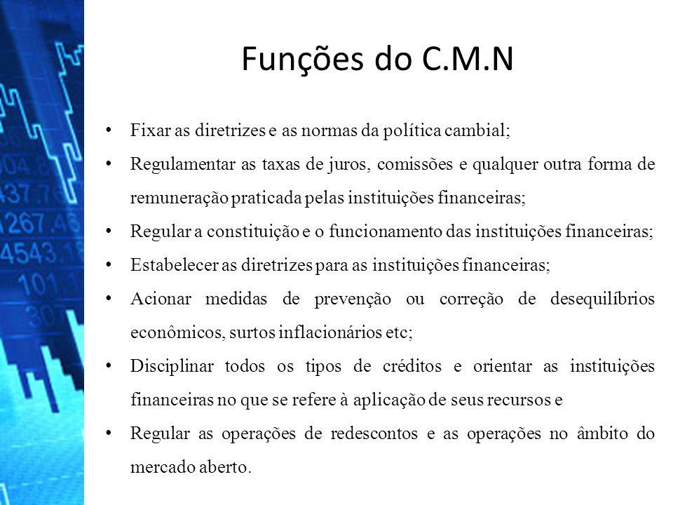 Funções do C.M.N Fixar as diretrizes e as normas da política cambial; Regulamentar as taxas de juros, comissões e qualquer outra forma de remuneração