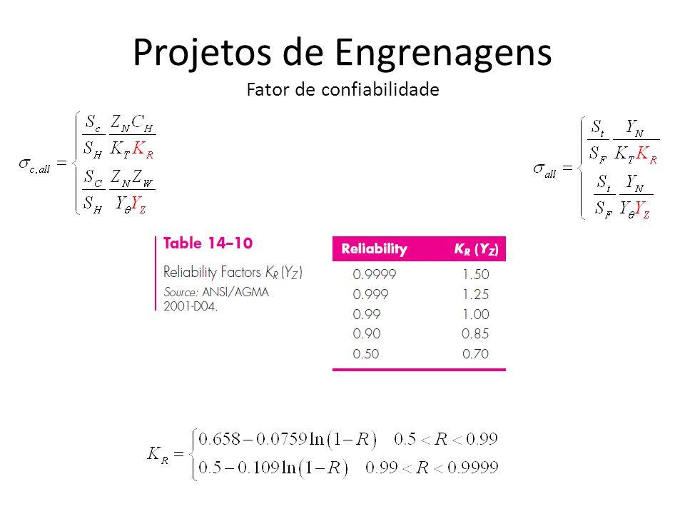 Projetos de Engrenagens Fator Temperatura A temperatura limite é dada pelo óleo que se degenera quando aquecido.