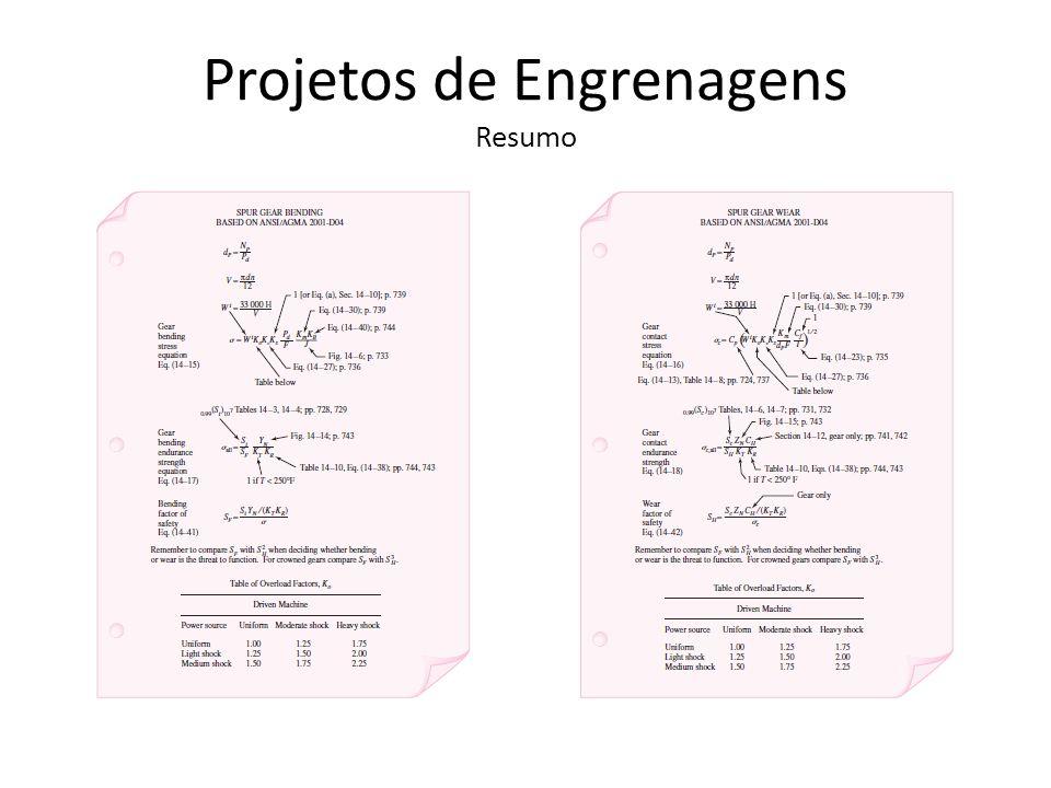 Projeto de Engrenagens Decisões Iniciais do Projeto: – Carregamento, velocidade, confiabilidade, vida desejada e fator de sobrecarga.