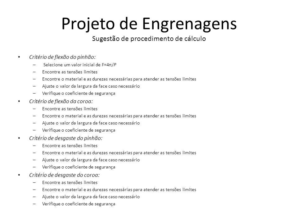 Engrenagens Cônicas Projeto